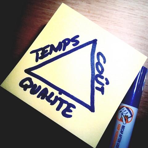 triangle de projet